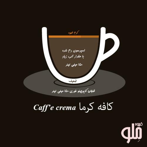 اینفوگرافی قهوه(کافه کرما)