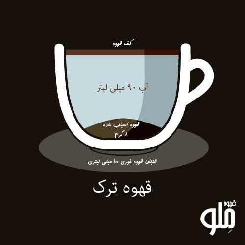 اینفوگرافی قهوه(turkich coffee)