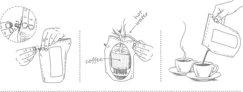 نحوه استفاده از کافه بروئر