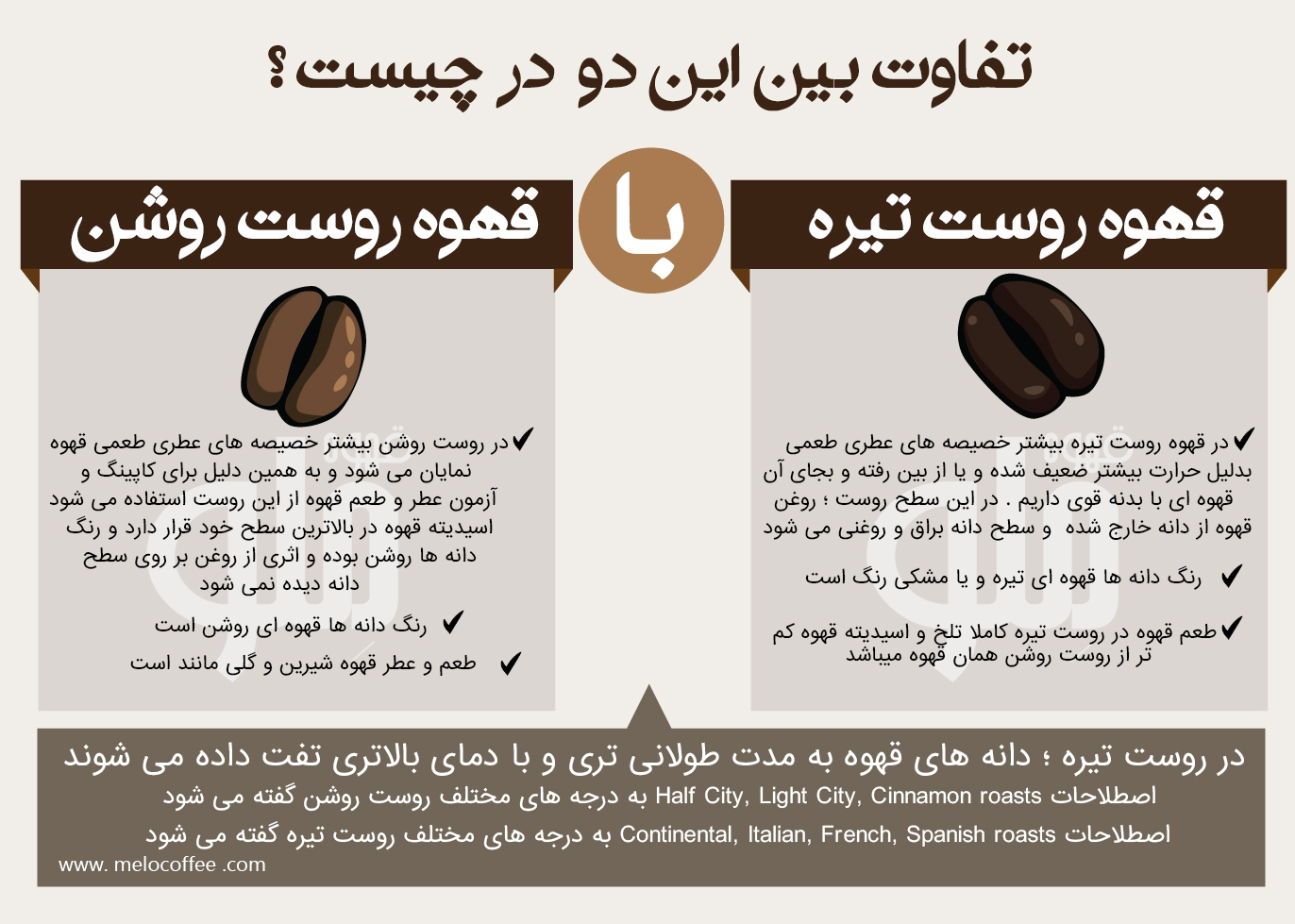 روست تیره قهوه یا روست مدیوم