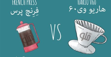 hario v60 and frenchpress different infography