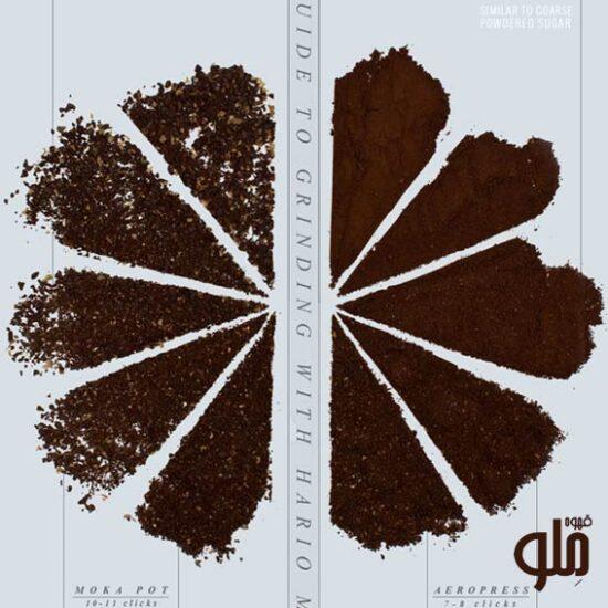 آسیاب قهوه و تاثیر آن بر طعم و مزه