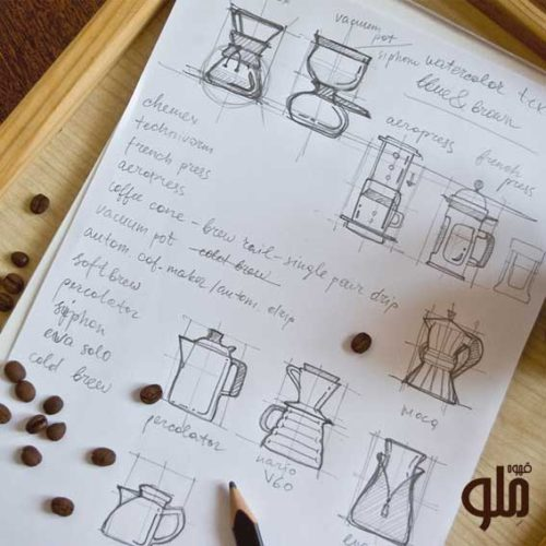 coffee-brewing-methodes